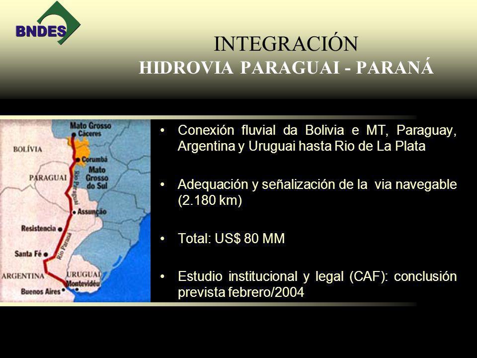INTEGRACIÓN HIDROVIA PARAGUAI - PARANÁ