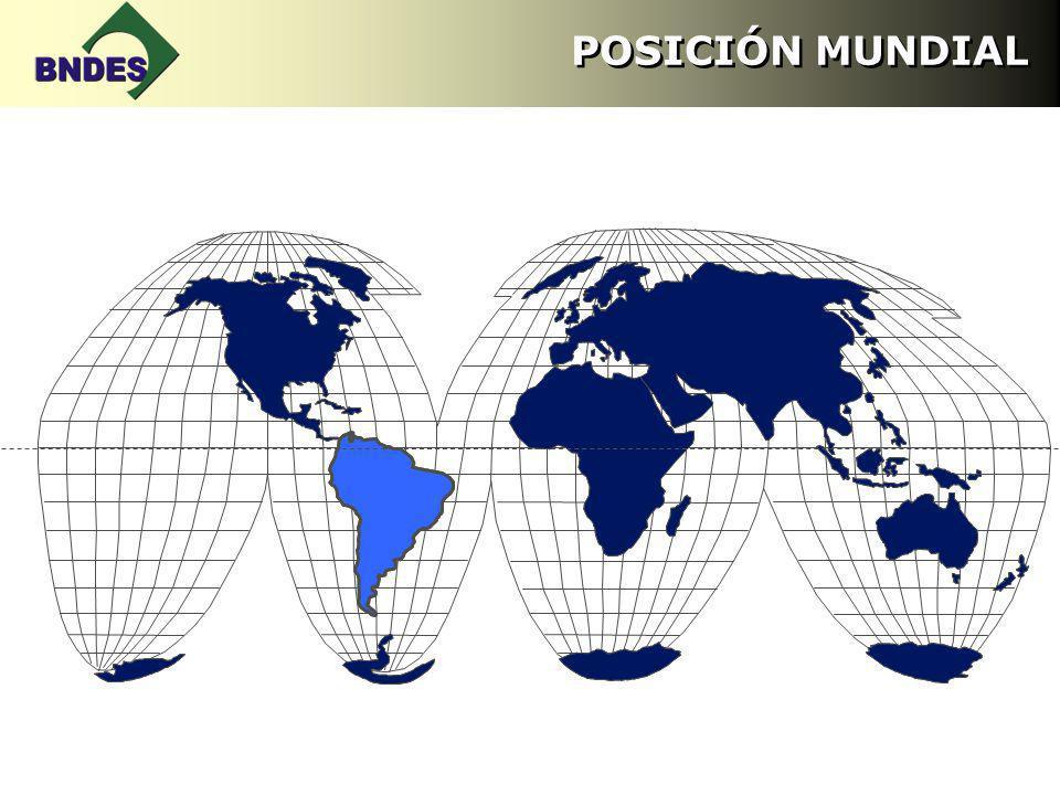 POSIÇÃO MUNDIAL POSICIÓN MUNDIAL 14