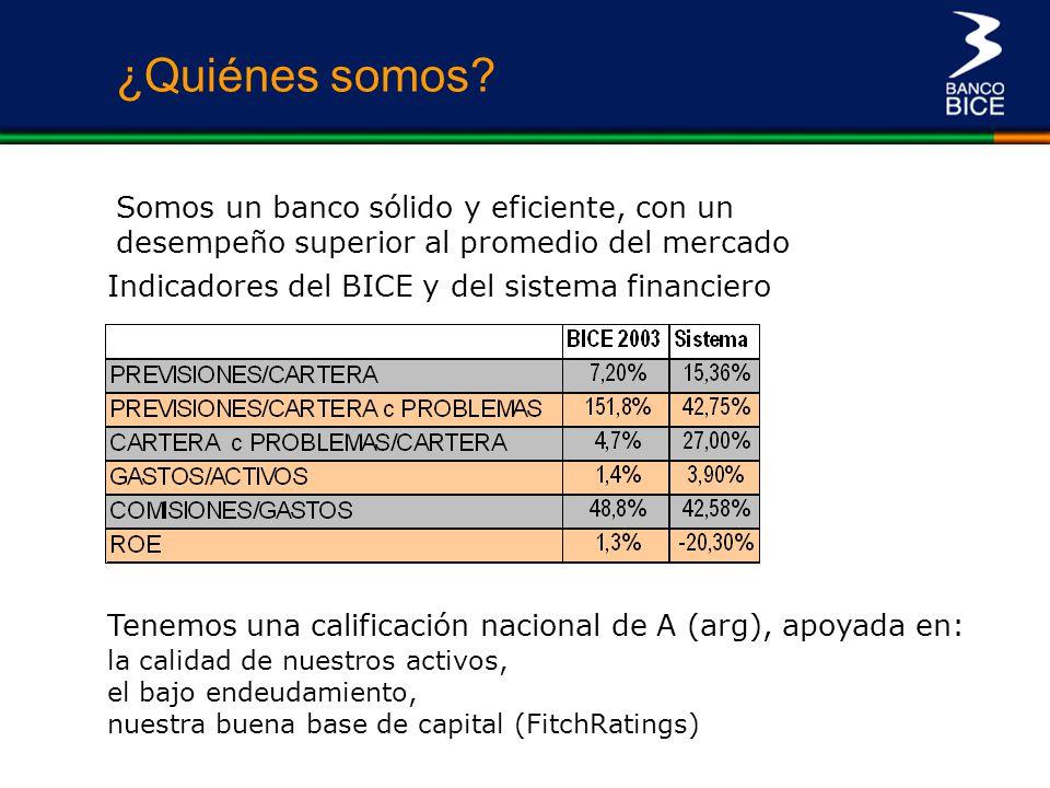 ¿Quiénes somos Somos un banco sólido y eficiente, con un desempeño superior al promedio del mercado.
