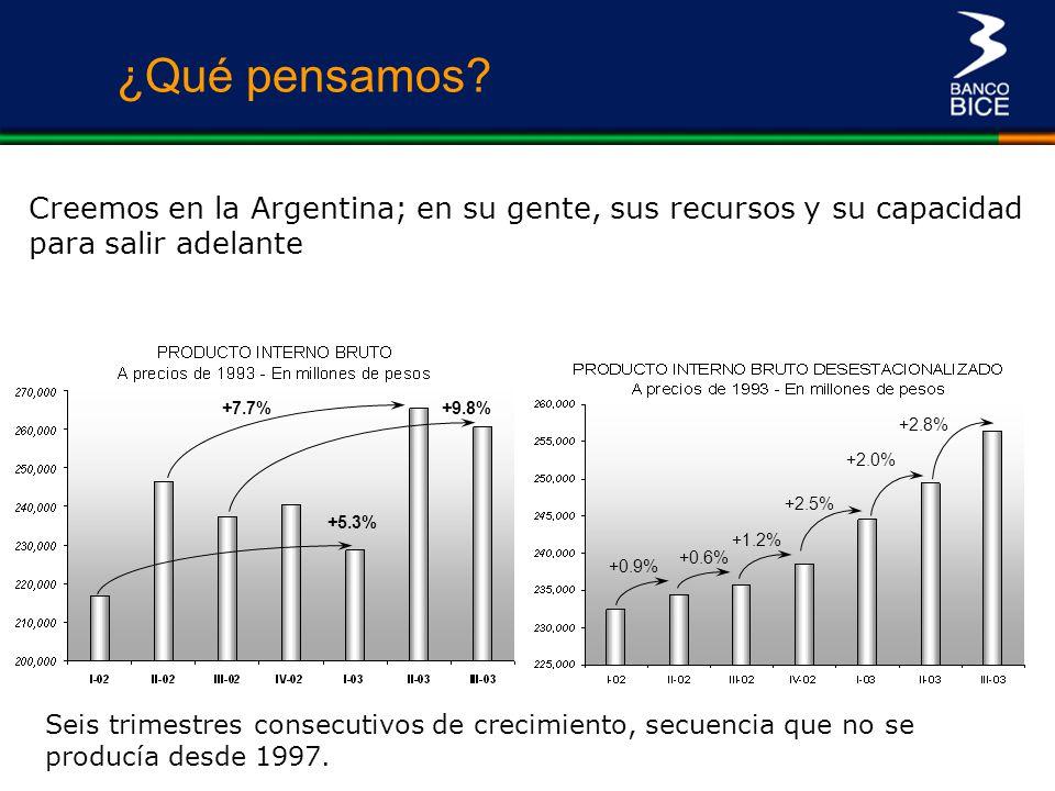 ¿Qué pensamos Creemos en la Argentina; en su gente, sus recursos y su capacidad. para salir adelante.