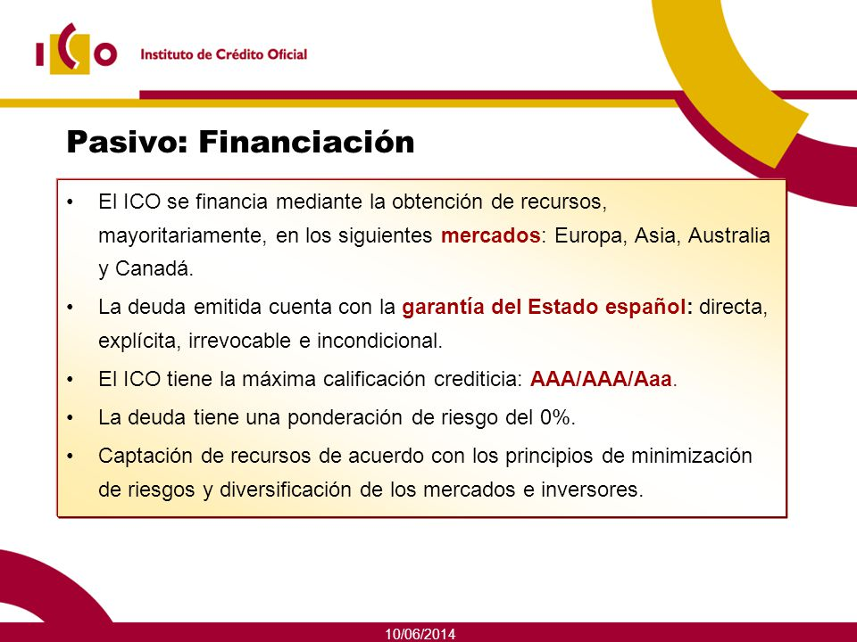 Pasivo: Financiación