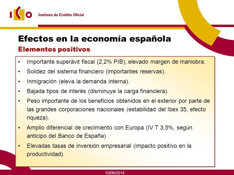 Efectos en la economía española