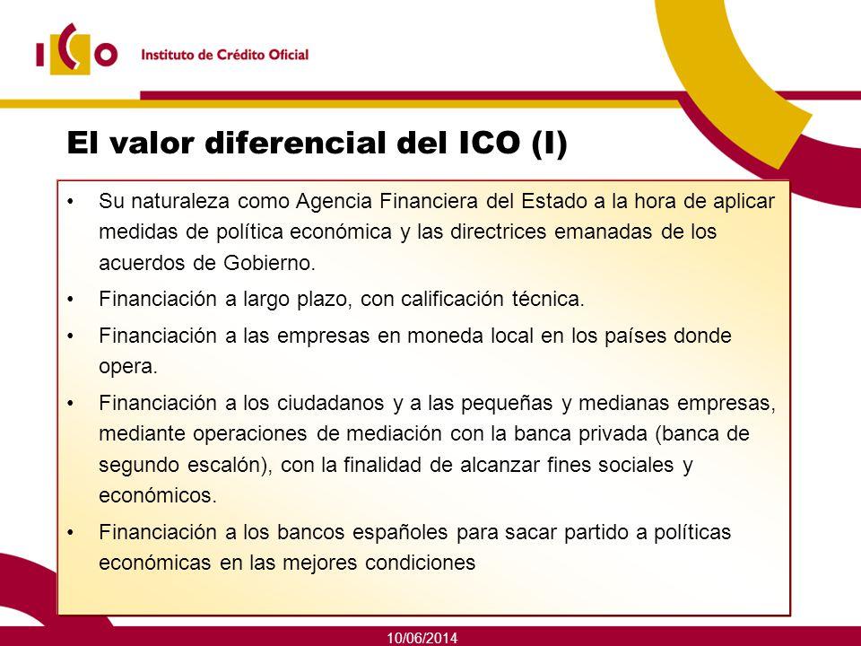 El valor diferencial del ICO (I)