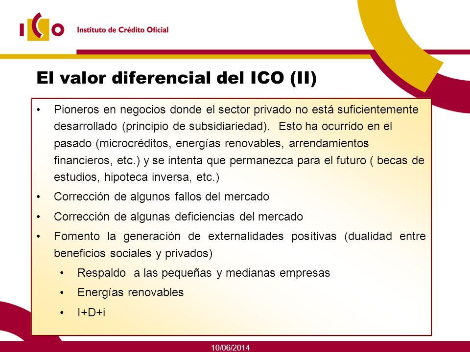 El valor diferencial del ICO (II)