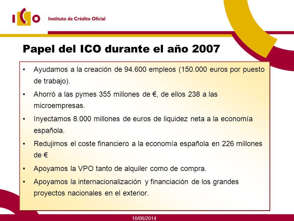 Papel del ICO durante el año 2007