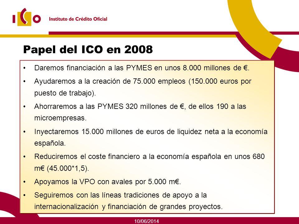Papel del ICO en 2008 Daremos financiación a las PYMES en unos 8.000 millones de €.