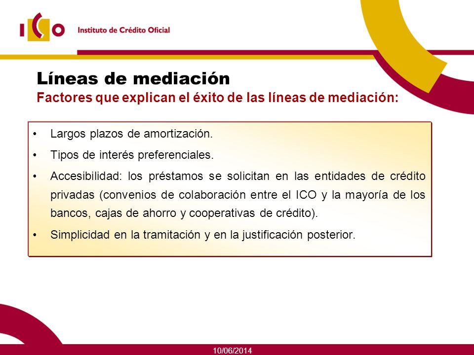 Líneas de mediación Factores que explican el éxito de las líneas de mediación: Largos plazos de amortización.