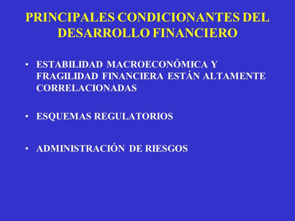 PRINCIPALES CONDICIONANTES DEL DESARROLLO FINANCIERO