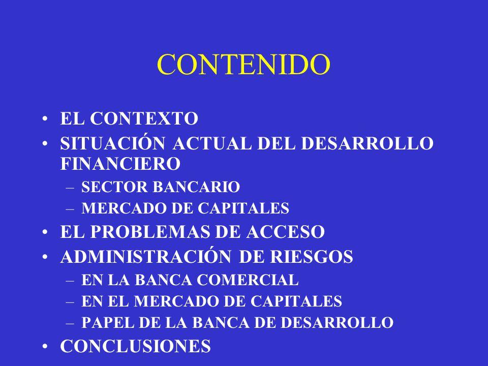 CONTENIDO EL CONTEXTO SITUACIÓN ACTUAL DEL DESARROLLO FINANCIERO