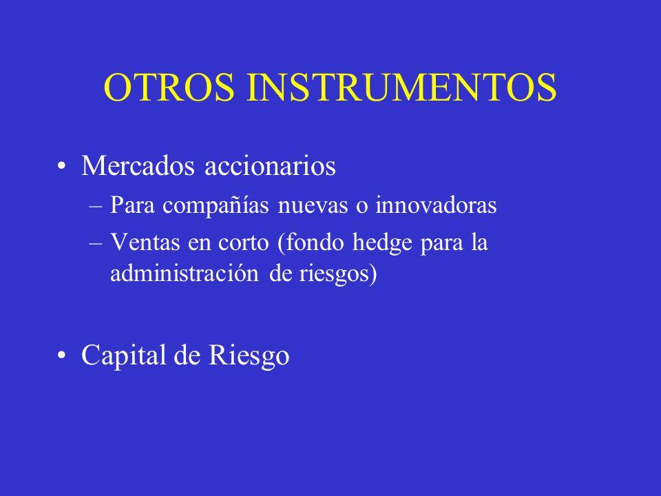 OTROS INSTRUMENTOS Mercados accionarios Capital de Riesgo