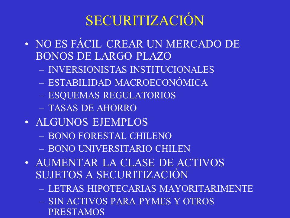 SECURITIZACIÓN NO ES FÁCIL CREAR UN MERCADO DE BONOS DE LARGO PLAZO