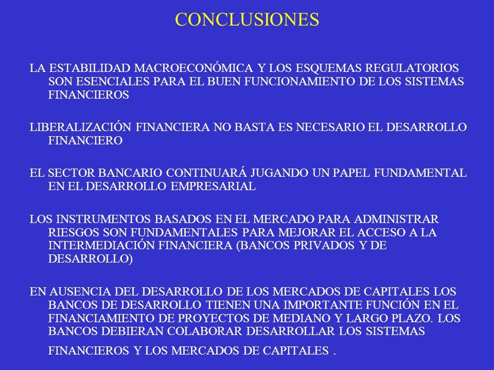CONCLUSIONES LA ESTABILIDAD MACROECONÓMICA Y LOS ESQUEMAS REGULATORIOS SON ESENCIALES PARA EL BUEN FUNCIONAMIENTO DE LOS SISTEMAS FINANCIEROS.