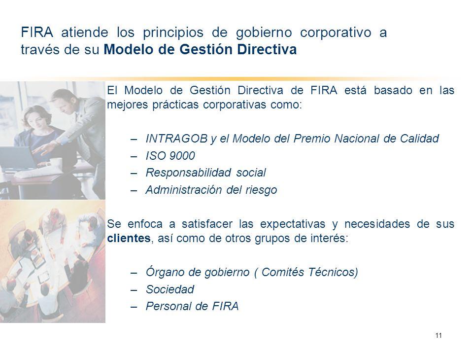 FIRA atiende los principios de gobierno corporativo a través de su Modelo de Gestión Directiva