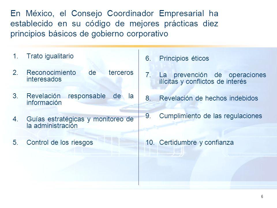 En México, el Consejo Coordinador Empresarial ha establecido en su código de mejores prácticas diez principios básicos de gobierno corporativo