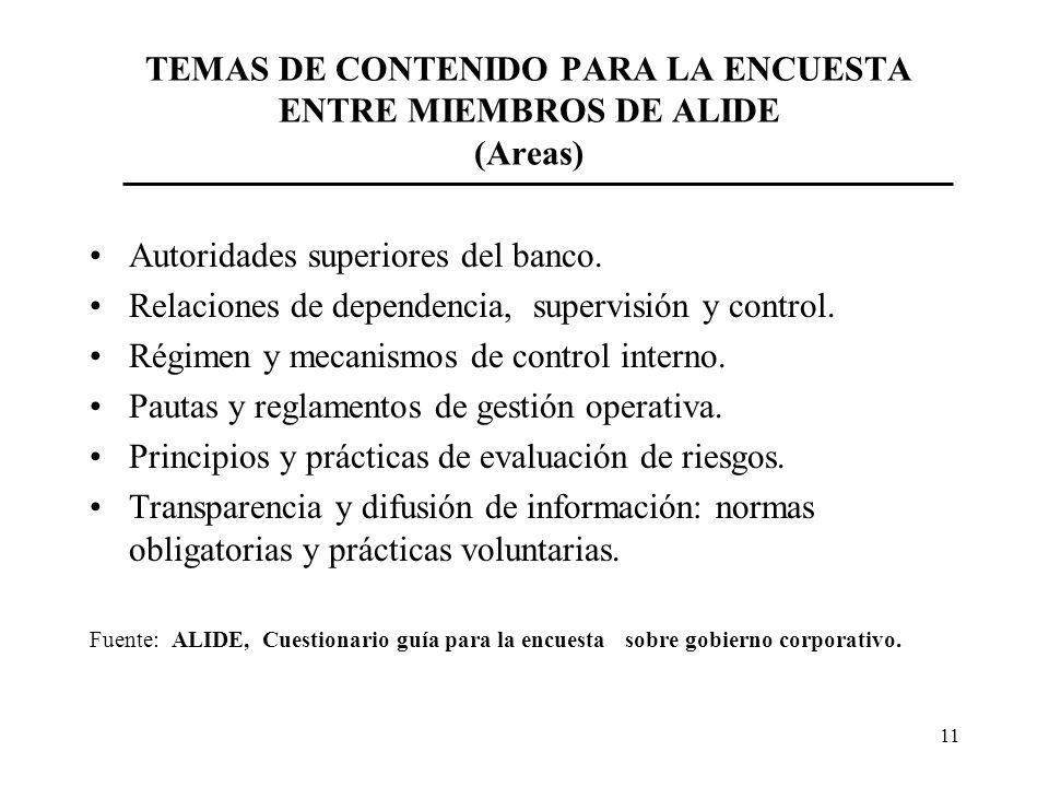 TEMAS DE CONTENIDO PARA LA ENCUESTA ENTRE MIEMBROS DE ALIDE (Areas)