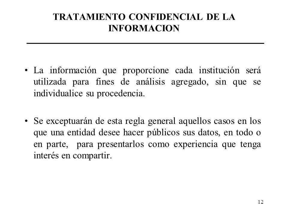 TRATAMIENTO CONFIDENCIAL DE LA INFORMACION