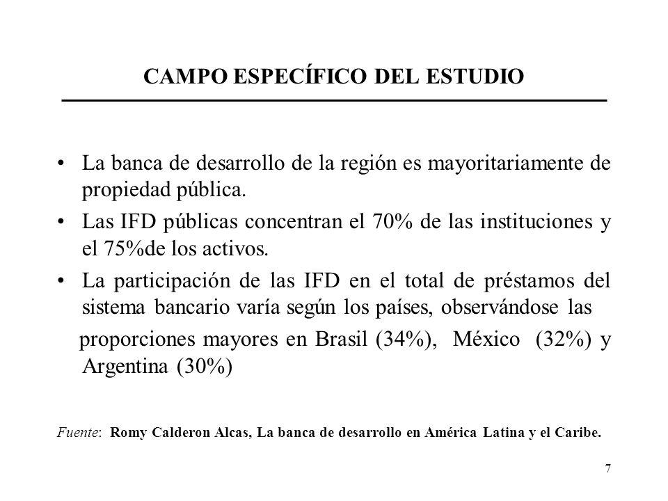 CAMPO ESPECÍFICO DEL ESTUDIO