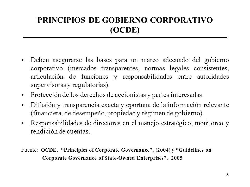 PRINCIPIOS DE GOBIERNO CORPORATIVO (OCDE)