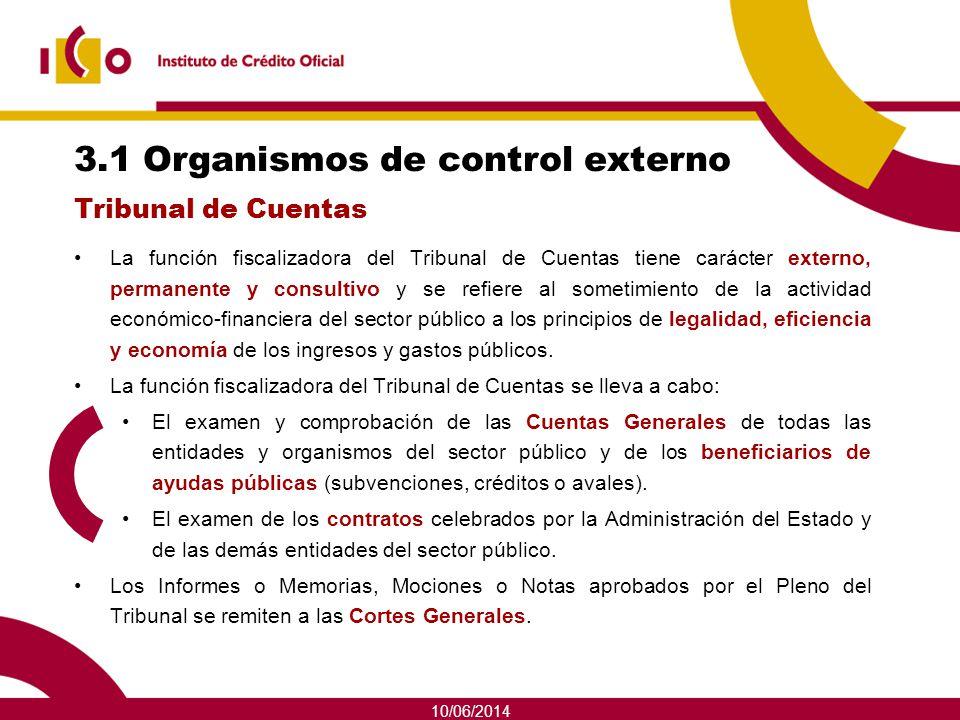 3.1 Organismos de control externo