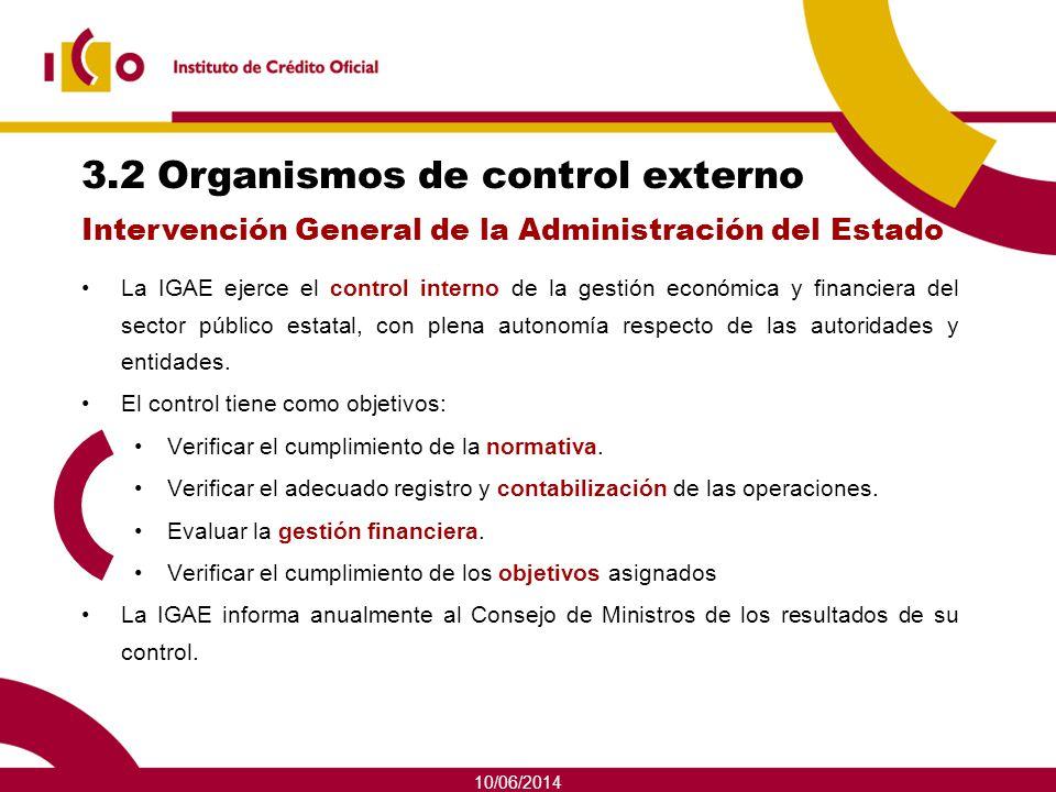 3.2 Organismos de control externo