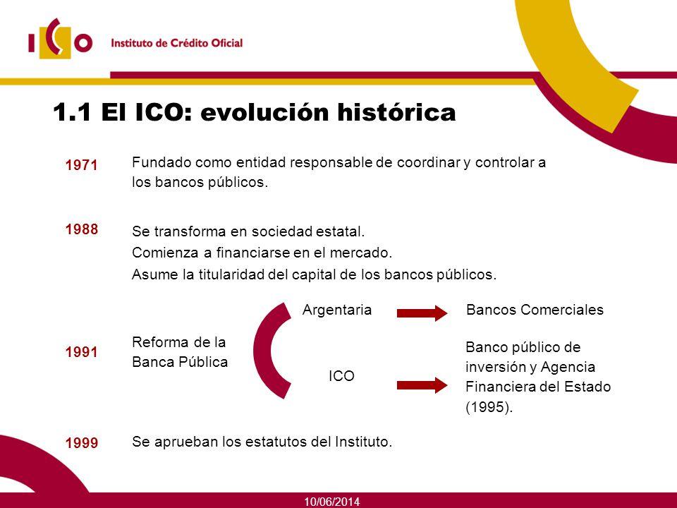 1.1 El ICO: evolución histórica