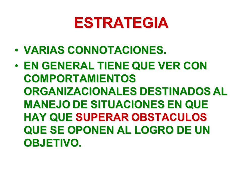 ESTRATEGIA VARIAS CONNOTACIONES.
