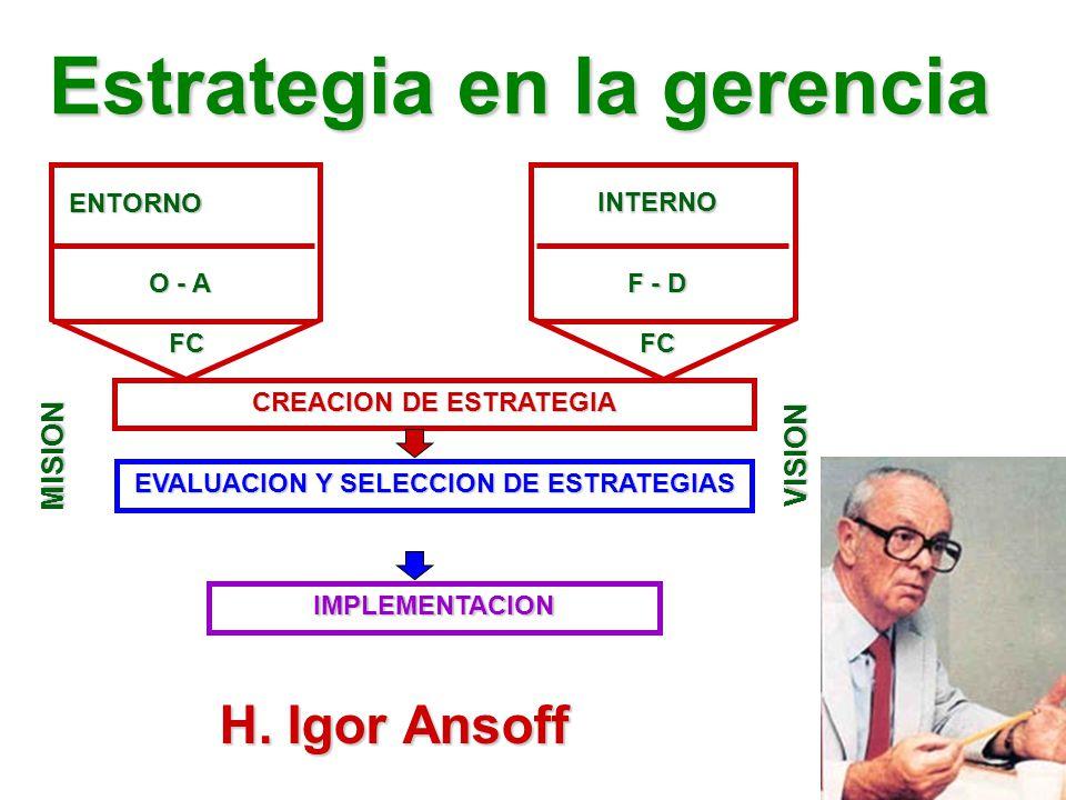CREACION DE ESTRATEGIA EVALUACION Y SELECCION DE ESTRATEGIAS