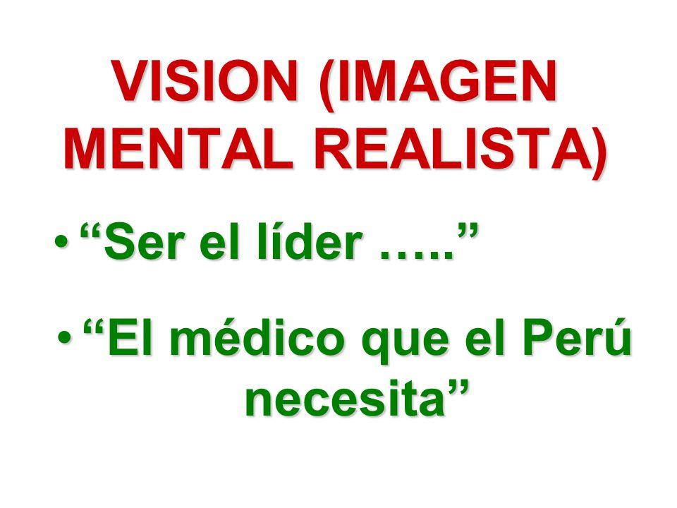 VISION (IMAGEN MENTAL REALISTA)
