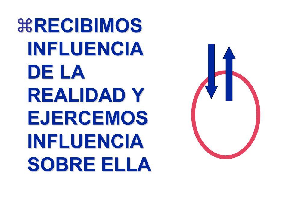 RECIBIMOS INFLUENCIA DE LA REALIDAD Y EJERCEMOS INFLUENCIA SOBRE ELLA