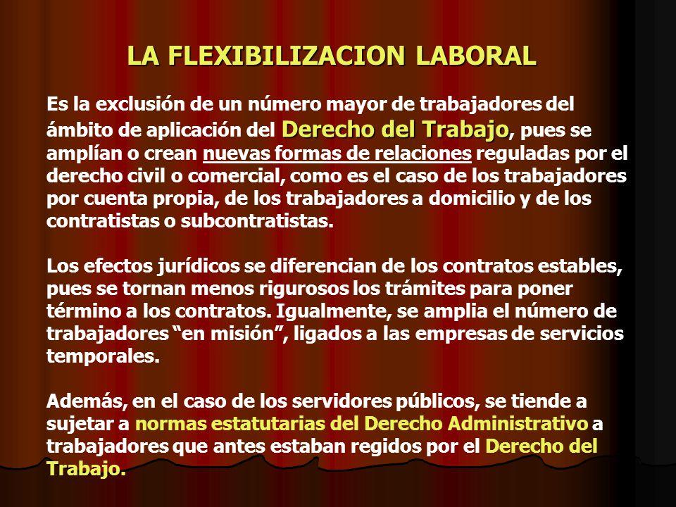 LA FLEXIBILIZACION LABORAL