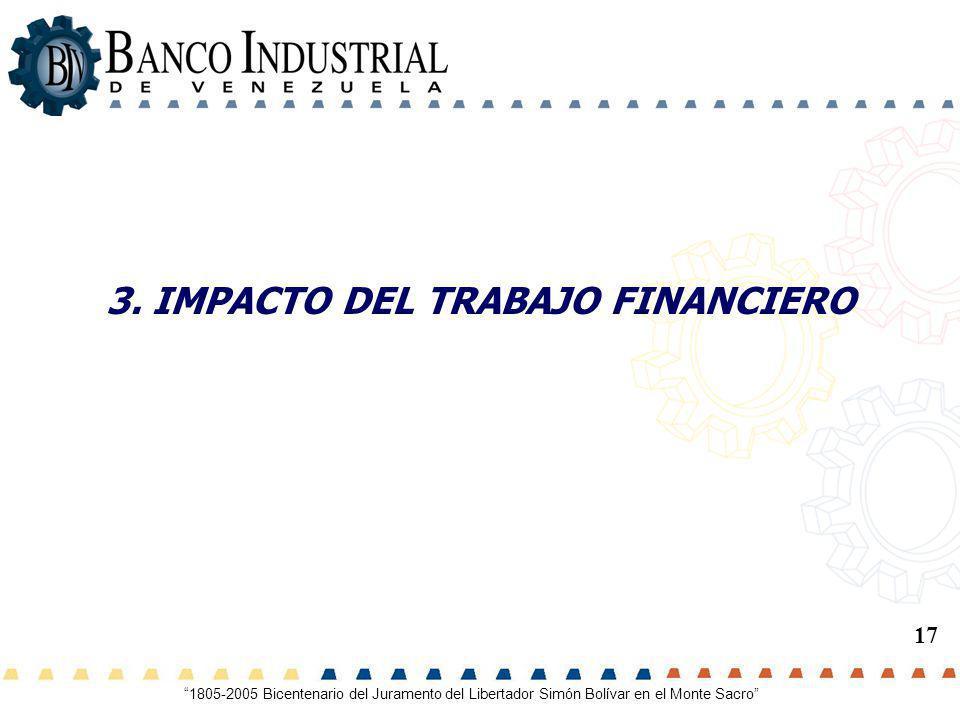 3. IMPACTO DEL TRABAJO FINANCIERO