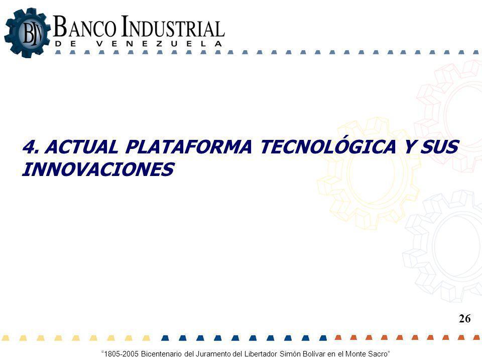 4. ACTUAL PLATAFORMA TECNOLÓGICA Y SUS INNOVACIONES