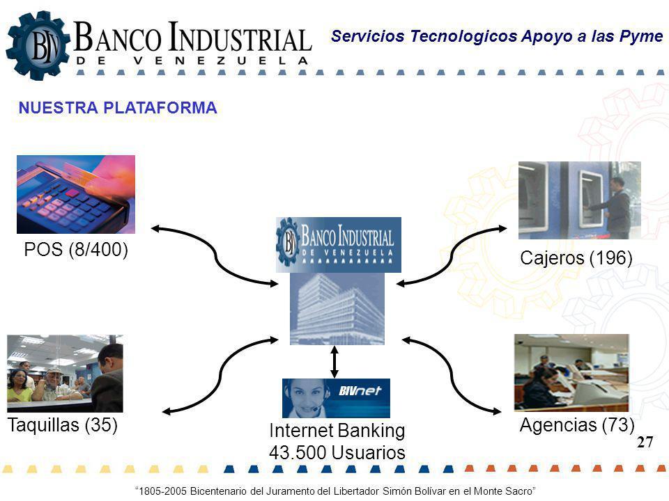 POS (8/400) Cajeros (196) Taquillas (35) Agencias (73)