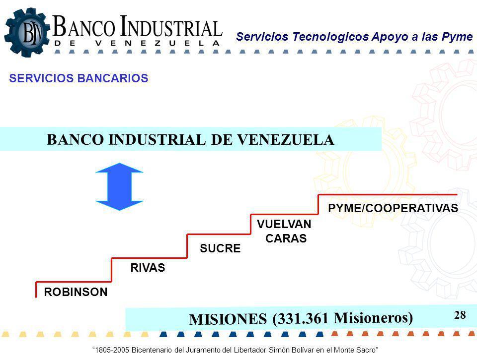 BANCO INDUSTRIAL DE VENEZUELA