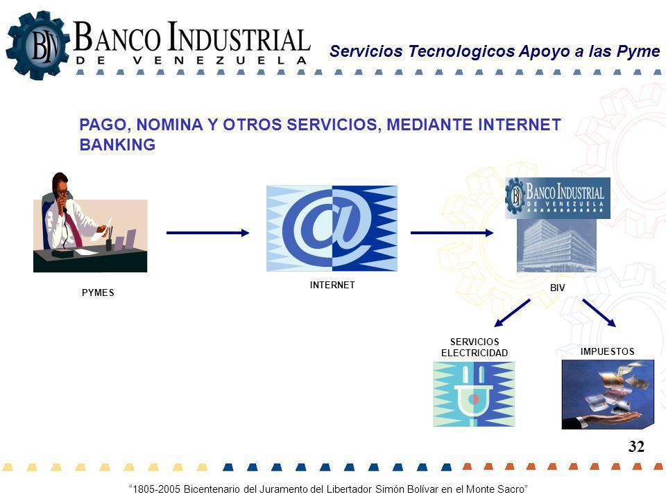 SERVICIOS ELECTRICIDAD