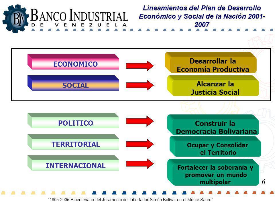 Democracia Bolivariana Fortalecer la soberanía y