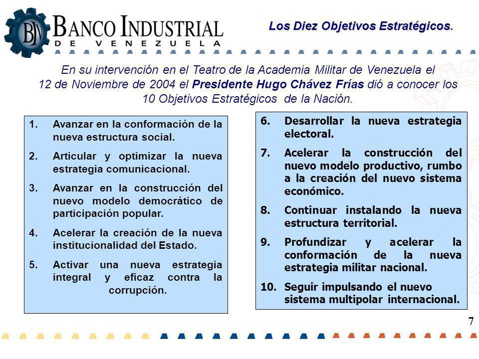 Los Diez Objetivos Estratégicos.