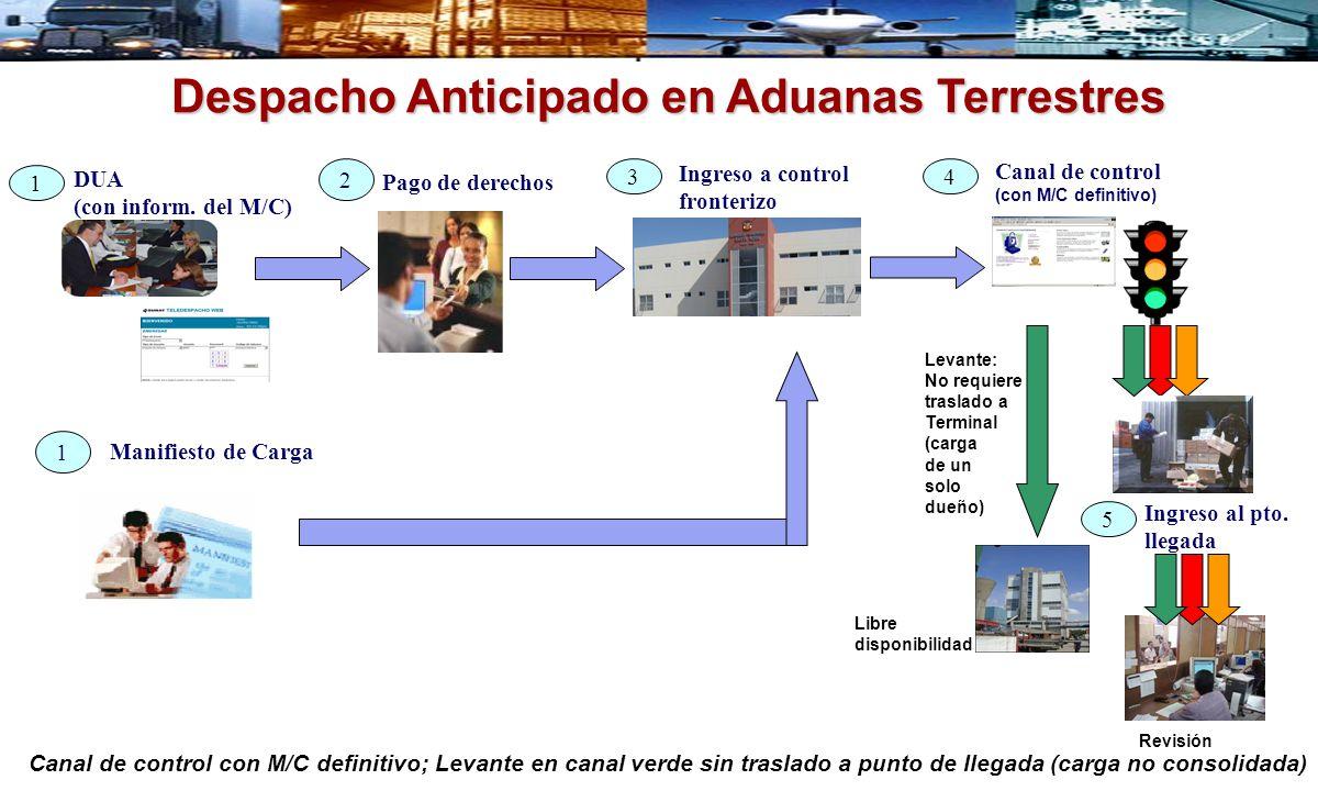 Despacho Anticipado en Aduanas Terrestres