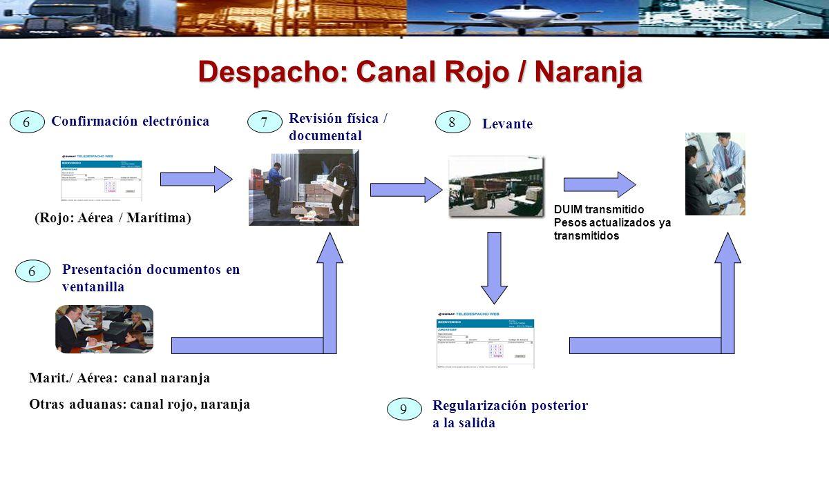 Despacho: Canal Rojo / Naranja