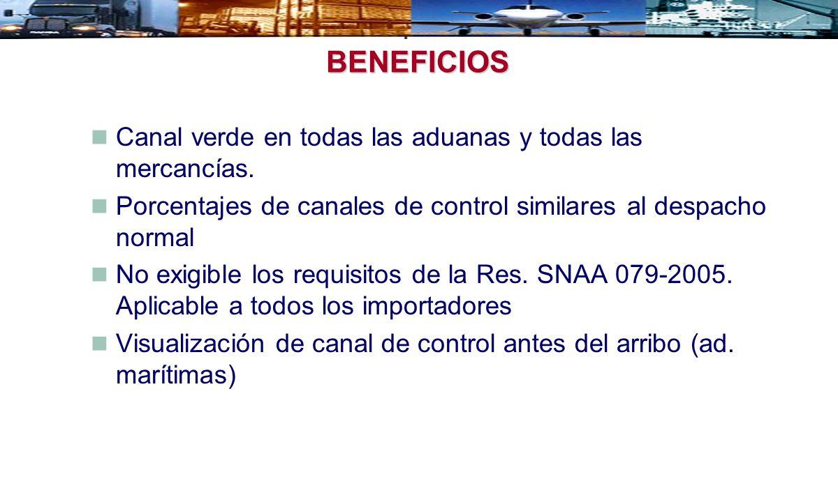 BENEFICIOS Canal verde en todas las aduanas y todas las mercancías.