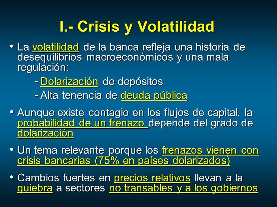 I.- Crisis y Volatilidad