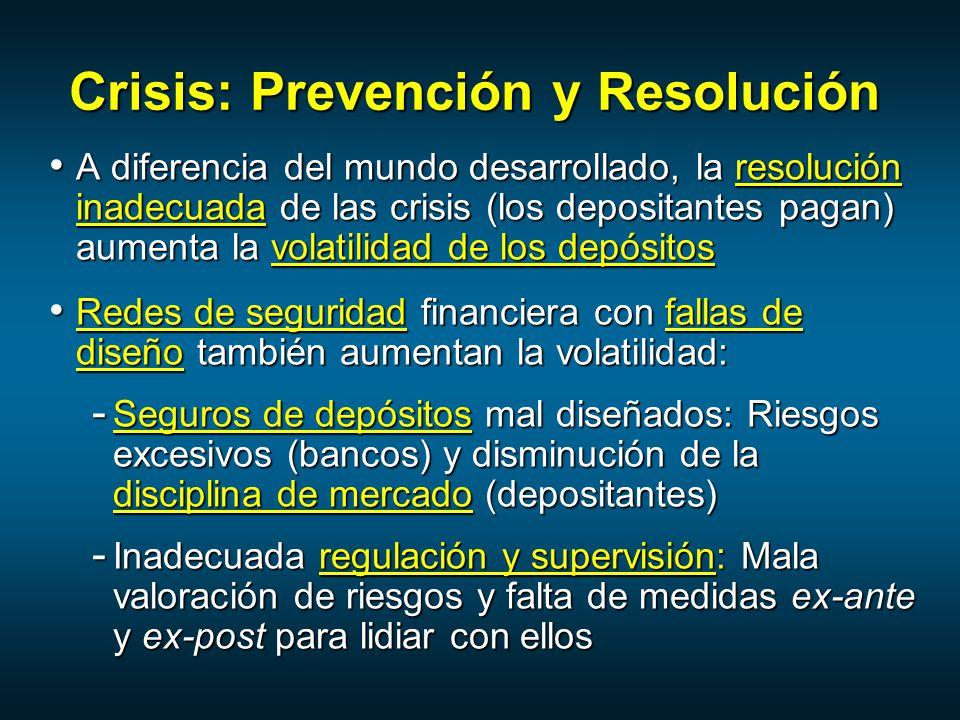 Crisis: Prevención y Resolución