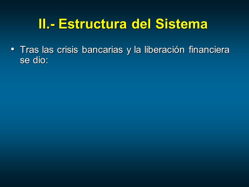 II.- Estructura del Sistema