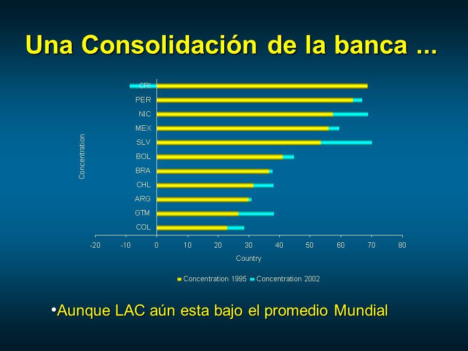 Una Consolidación de la banca ...