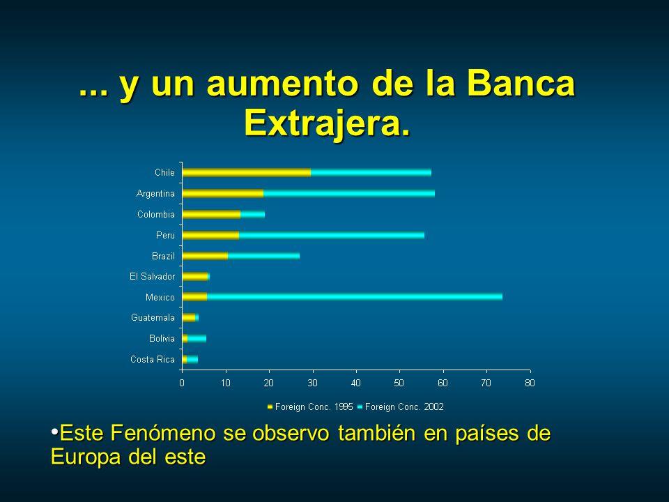 ... y un aumento de la Banca Extrajera.