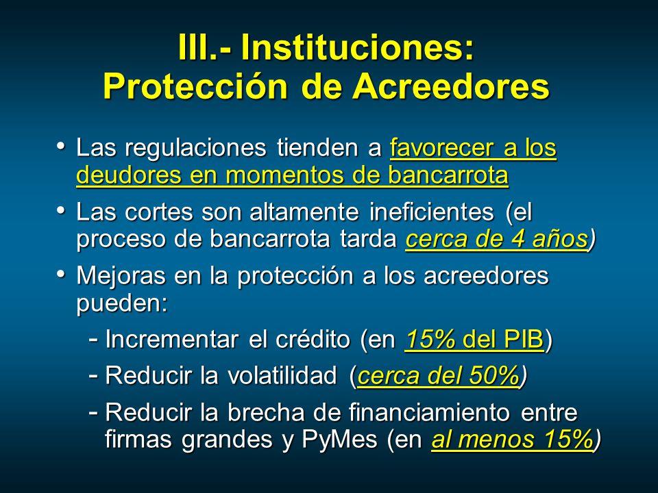 III.- Instituciones: Protección de Acreedores