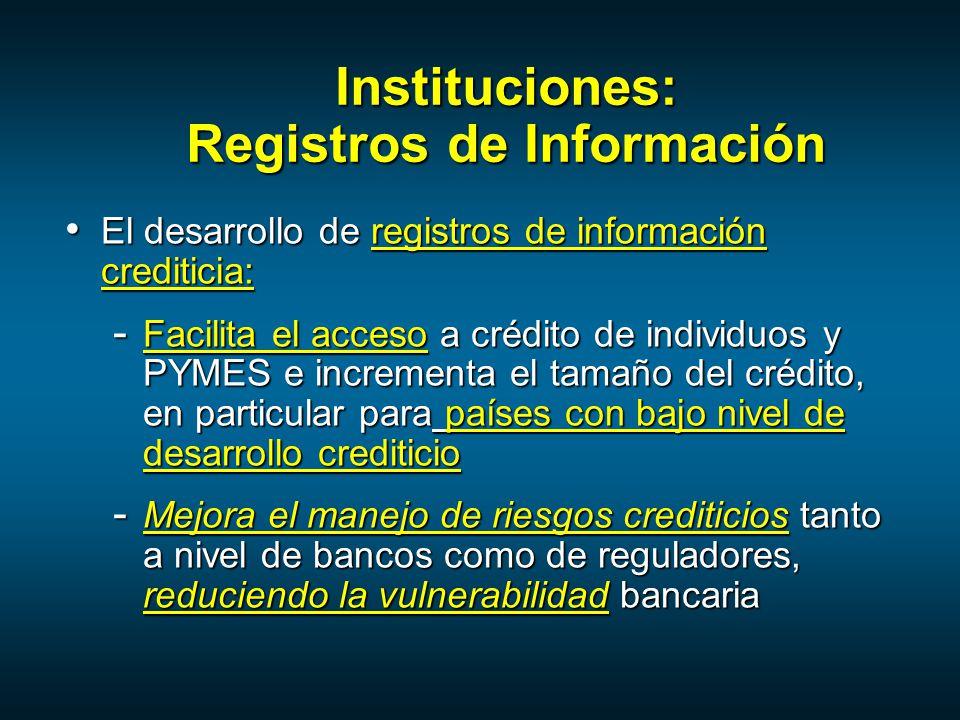 Instituciones: Registros de Información