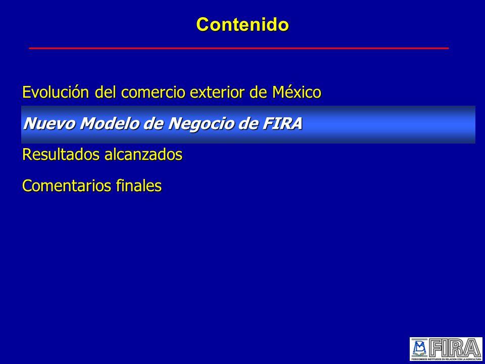 Contenido Evolución del comercio exterior de México