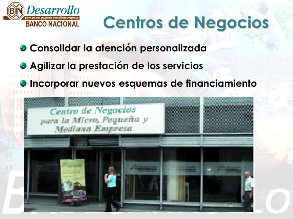 Centros de Negocios Consolidar la atención personalizada