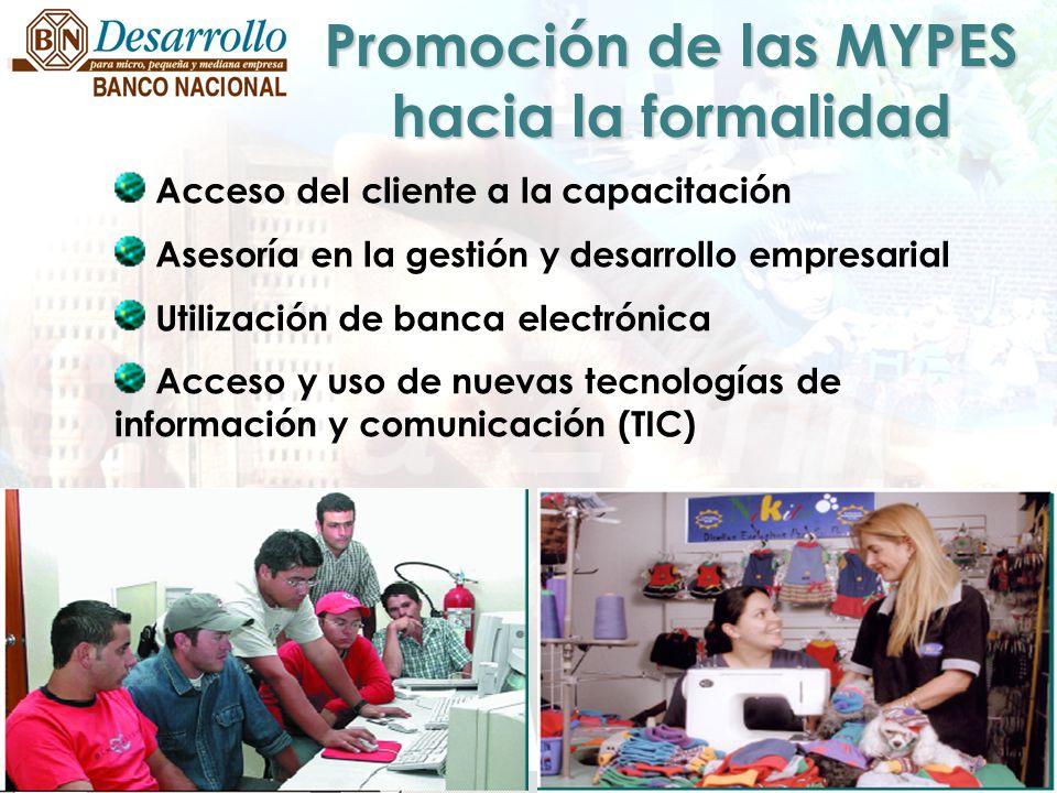 Promoción de las MYPES hacia la formalidad